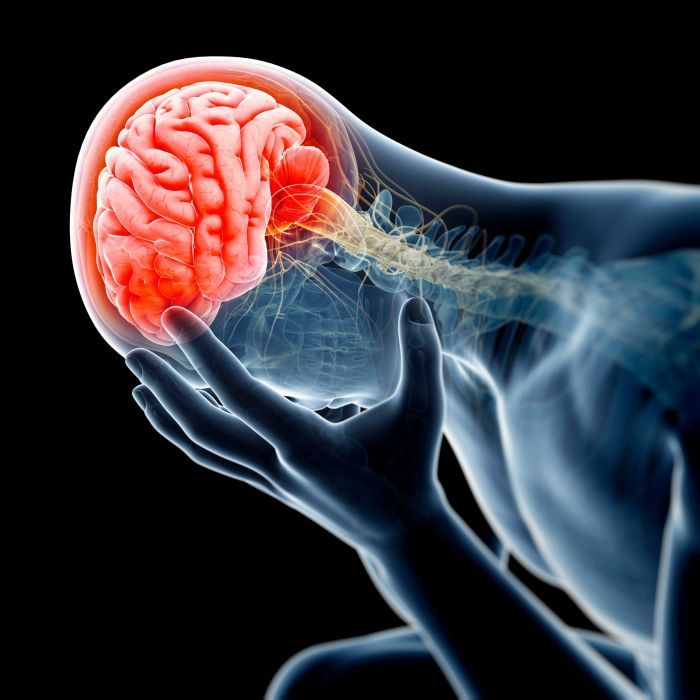 severity of traumatic brain injury